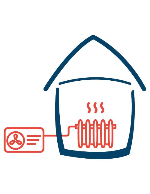 Funzionamento di una pompa di calore
